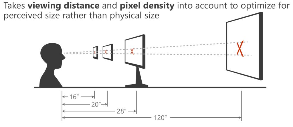 effective pixels